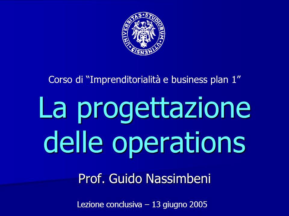 La progettazione delle operations