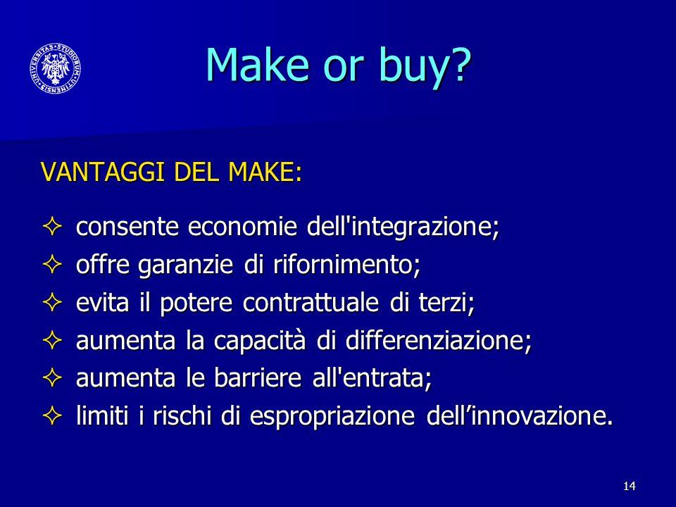 Make or buy VANTAGGI DEL MAKE: consente economie dell integrazione;