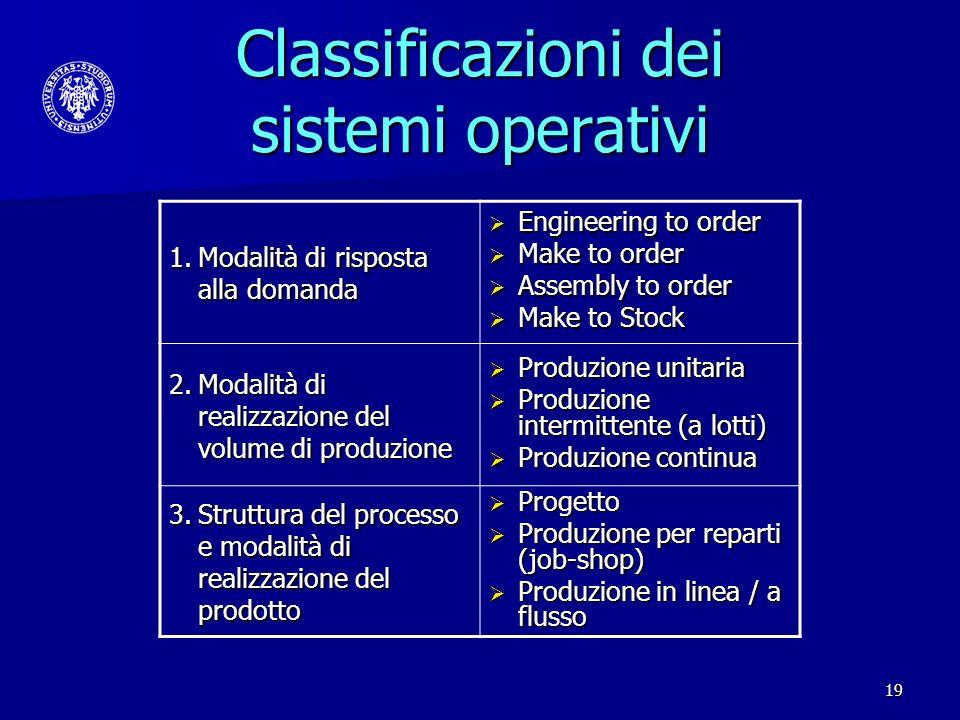 Classificazioni dei sistemi operativi