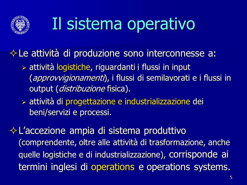 Il sistema operativo Le attività di produzione sono interconnesse a: