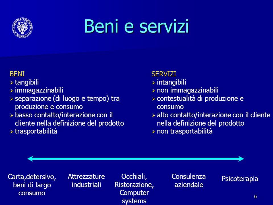 Beni e servizi BENI tangibili immagazzinabili
