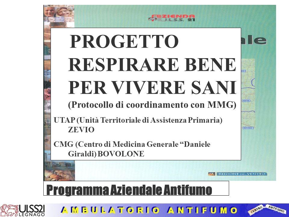 Programma Aziendale Antifumo