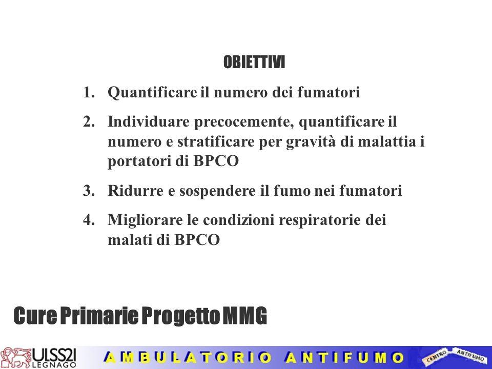 Cure Primarie Progetto MMG