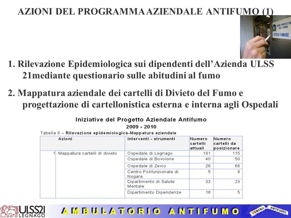 AZIONI DEL PROGRAMMA AZIENDALE ANTIFUMO (1)