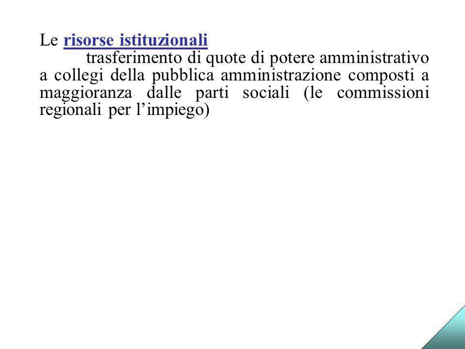 Le risorse istituzionali