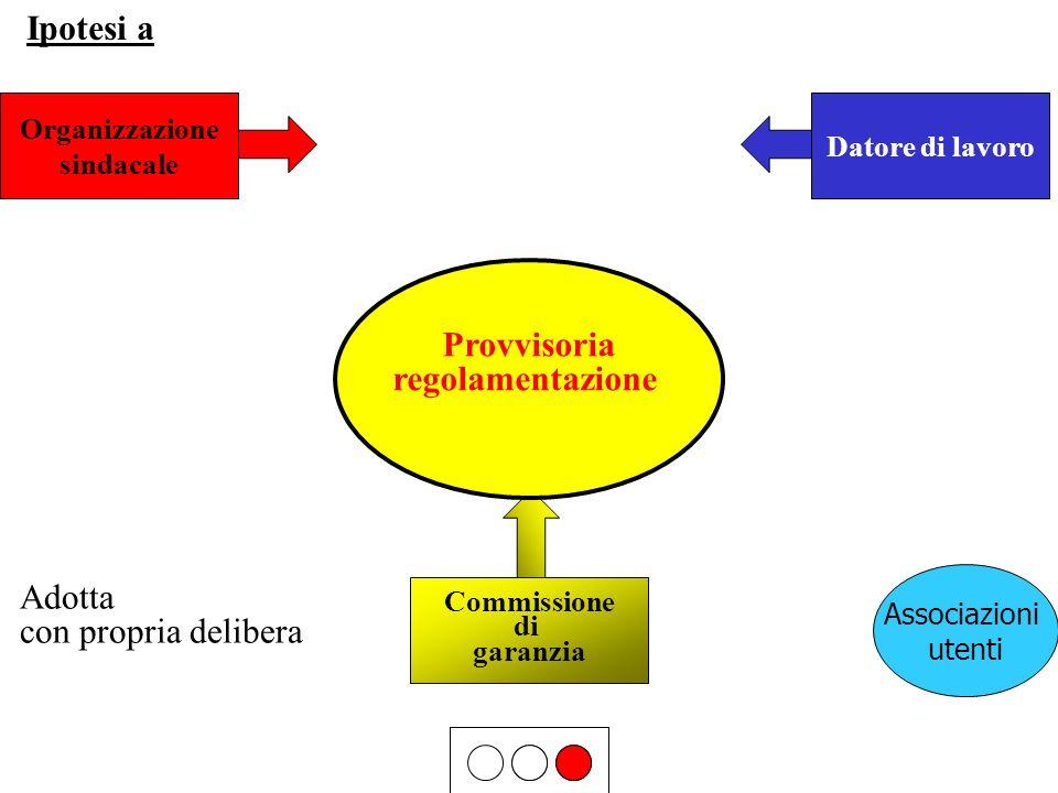 Ipotesi a Provvisoria regolamentazione Adotta con propria delibera