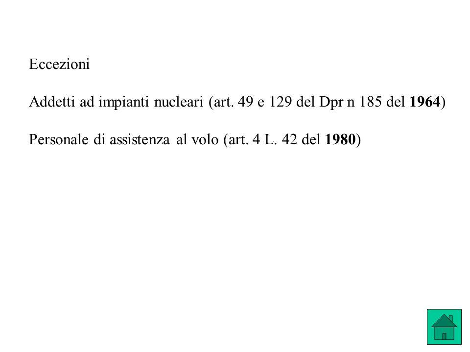 Eccezioni Addetti ad impianti nucleari (art.