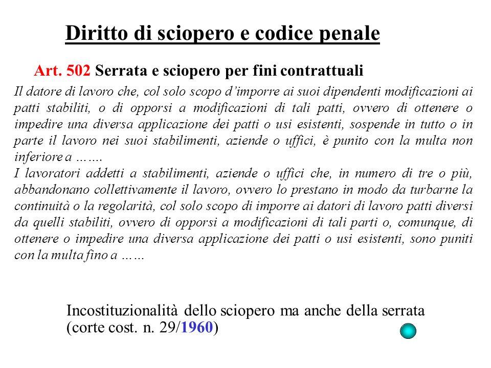 Diritto di sciopero e codice penale