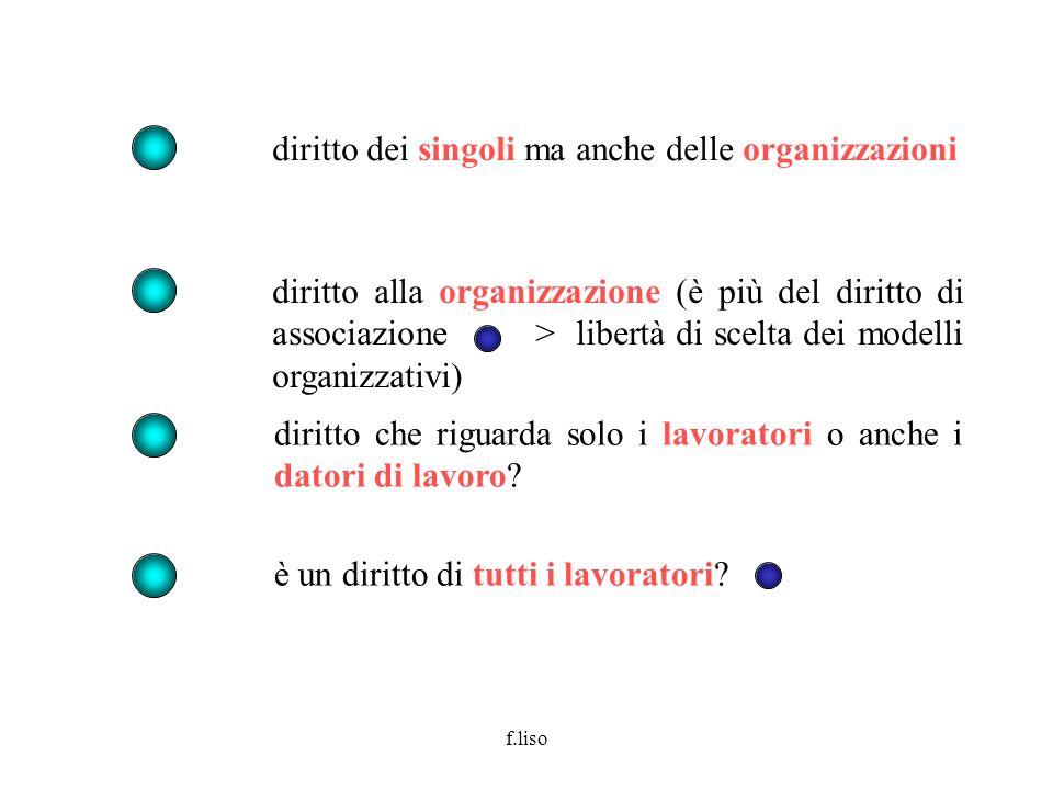 diritto dei singoli ma anche delle organizzazioni
