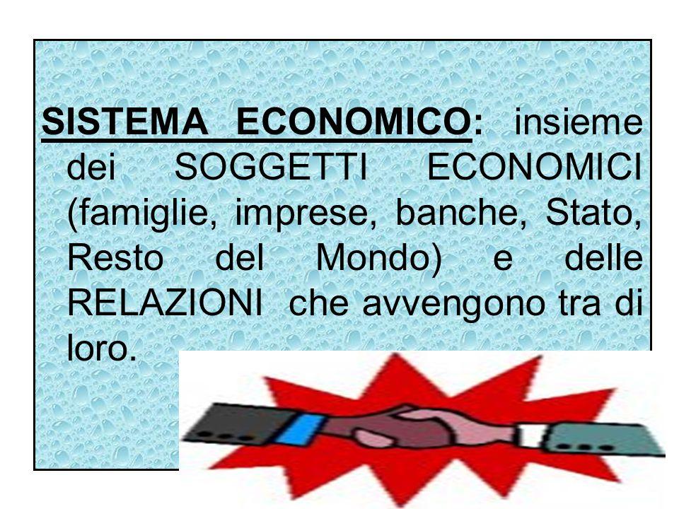 SISTEMA ECONOMICO: insieme dei SOGGETTI ECONOMICI (famiglie, imprese, banche, Stato, Resto del Mondo) e delle RELAZIONI che avvengono tra di loro.