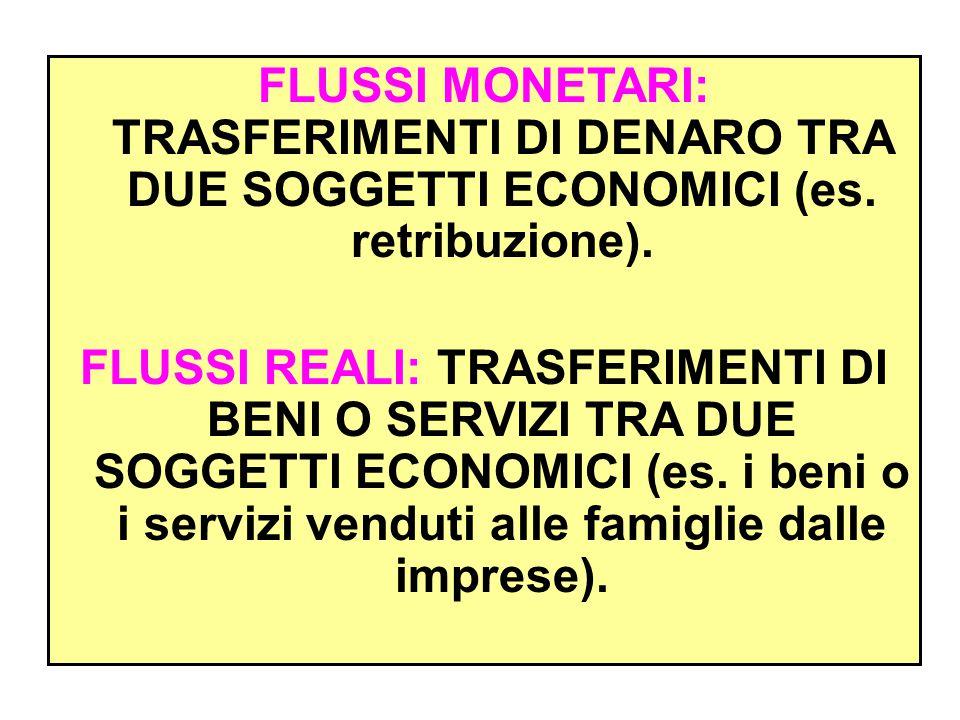FLUSSI MONETARI: TRASFERIMENTI DI DENARO TRA DUE SOGGETTI ECONOMICI (es. retribuzione).