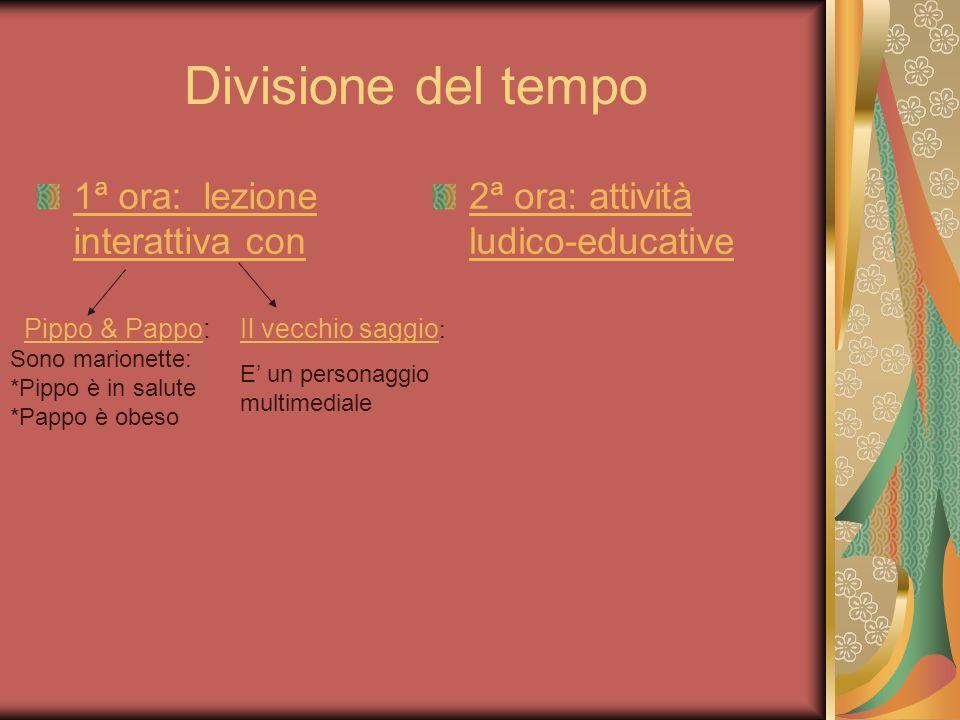 Divisione del tempo 1ª ora: lezione interattiva con