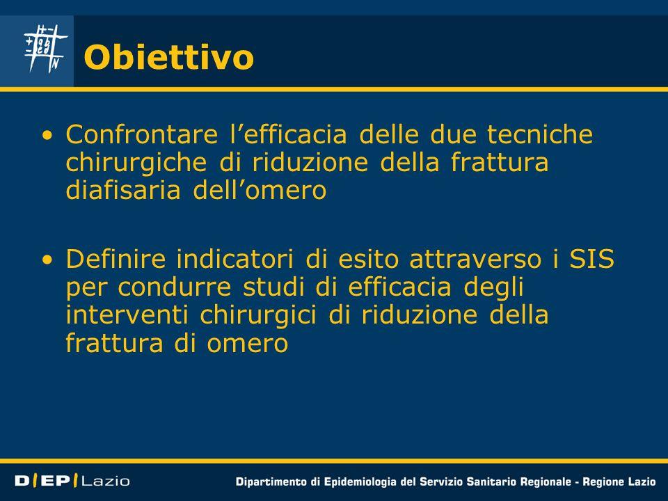 Obiettivo Confrontare l'efficacia delle due tecniche chirurgiche di riduzione della frattura diafisaria dell'omero.