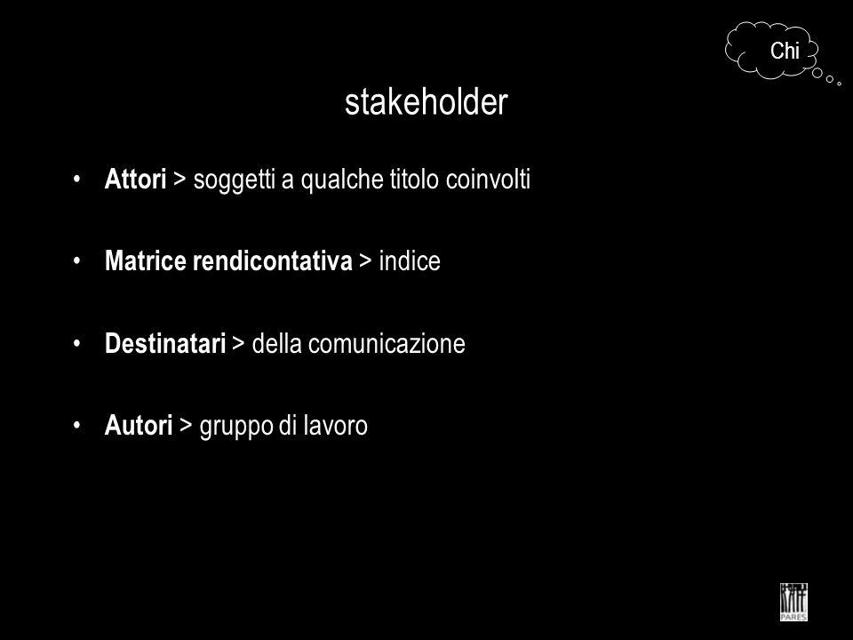 stakeholder Attori > soggetti a qualche titolo coinvolti