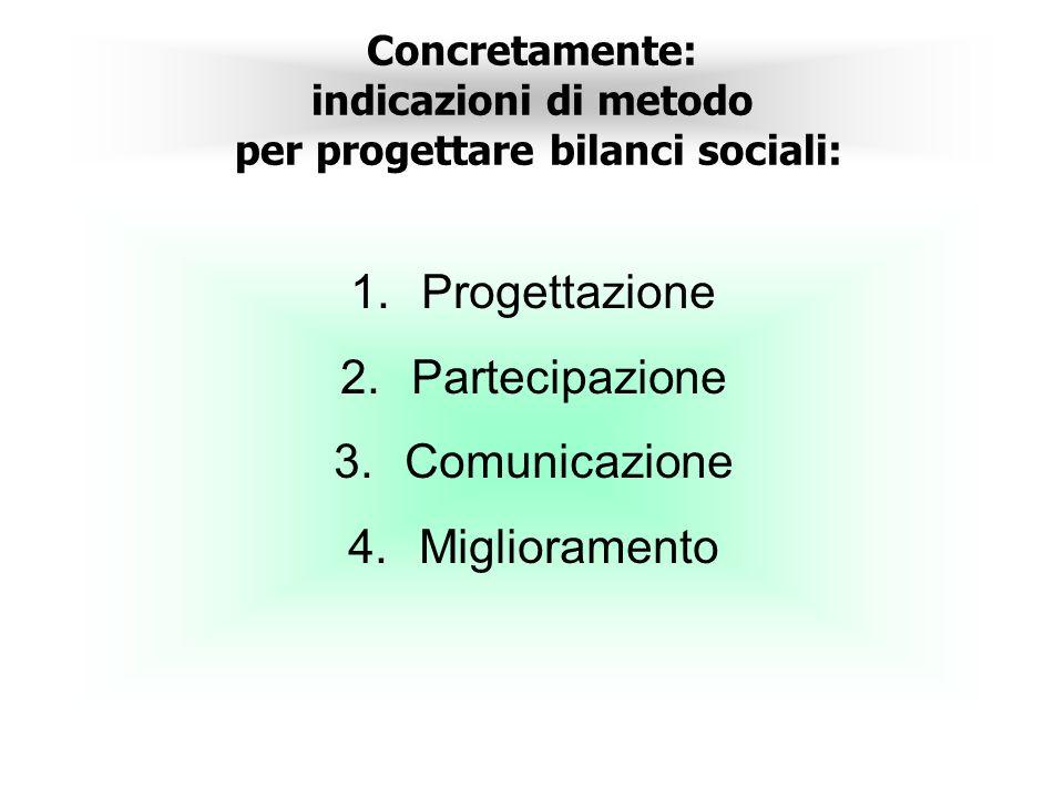 Concretamente: indicazioni di metodo per progettare bilanci sociali: