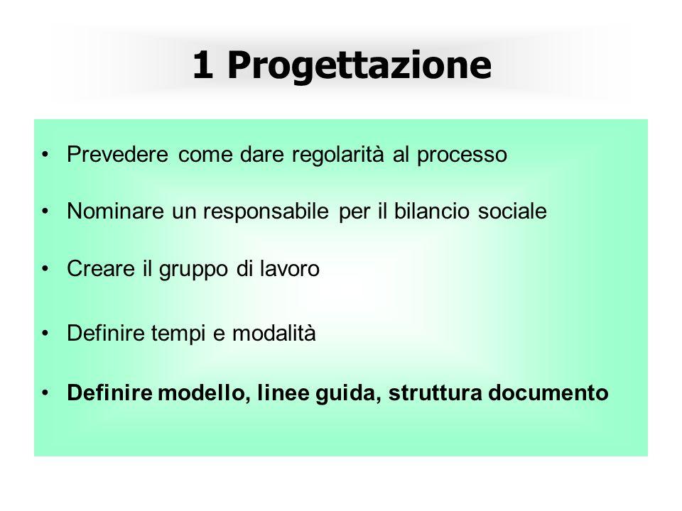 1 Progettazione Prevedere come dare regolarità al processo
