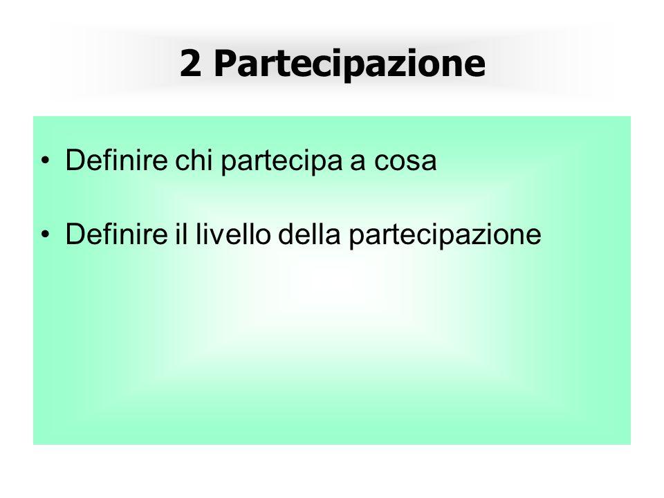 2 Partecipazione Definire chi partecipa a cosa