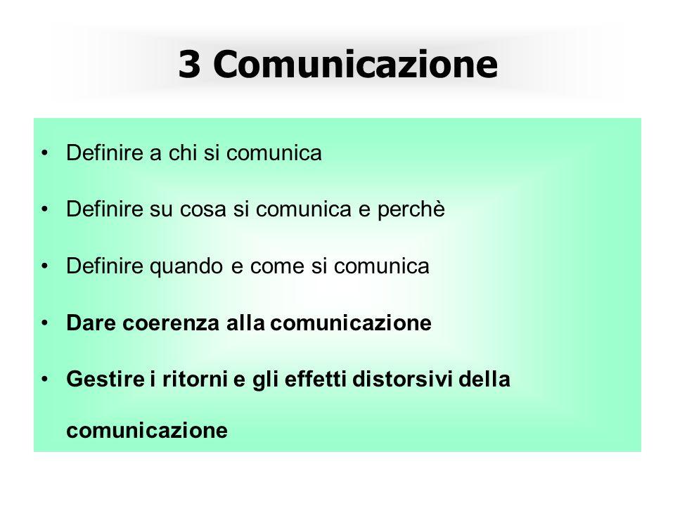 3 Comunicazione Definire a chi si comunica