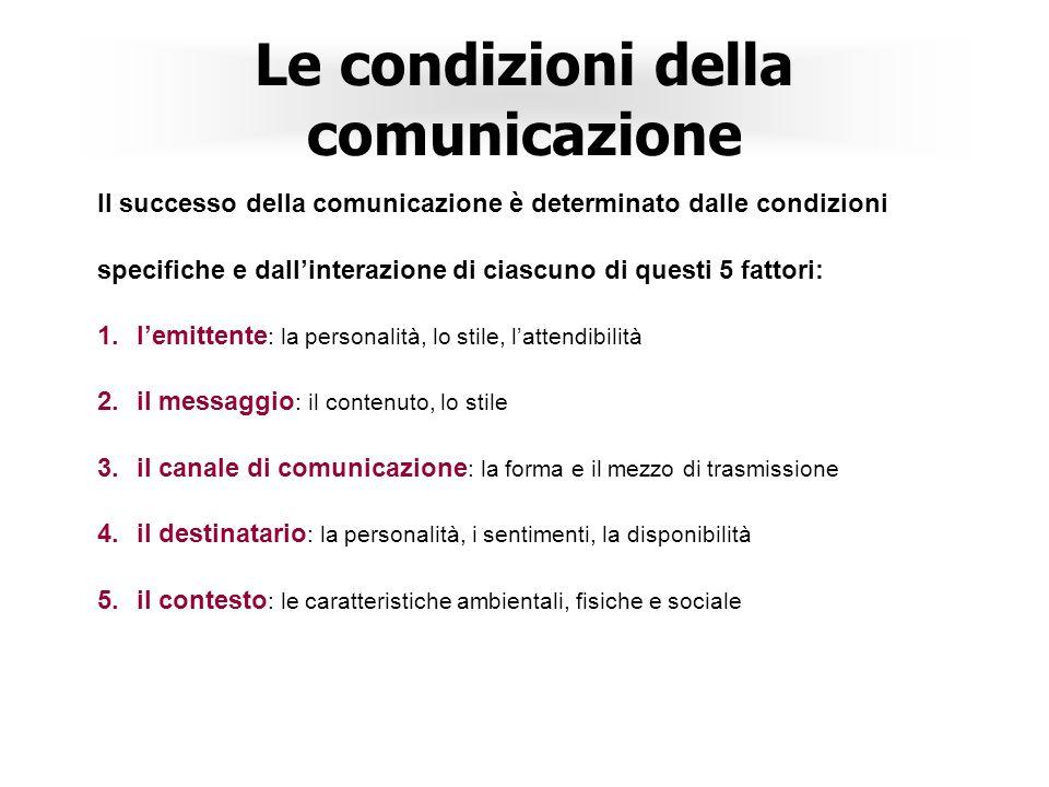 Le condizioni della comunicazione
