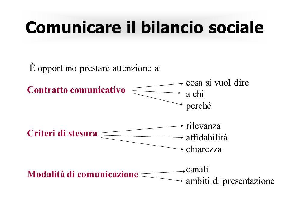 Comunicare il bilancio sociale