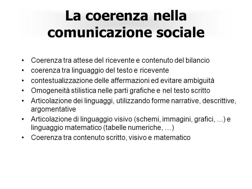 La coerenza nella comunicazione sociale