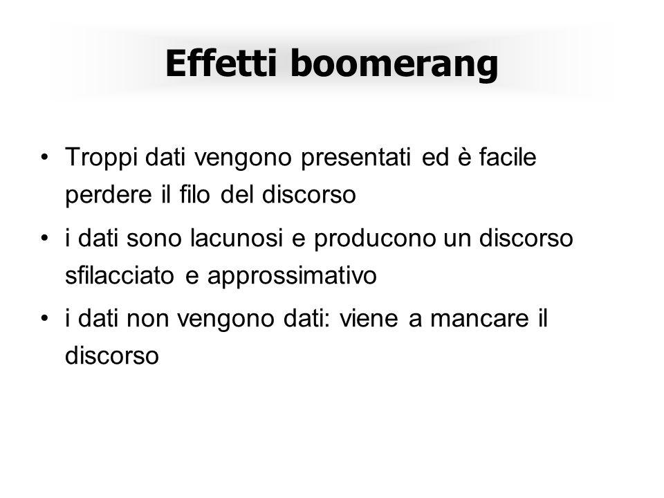 Effetti boomerang Troppi dati vengono presentati ed è facile perdere il filo del discorso.