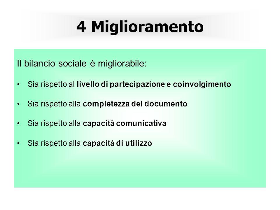 4 Miglioramento Il bilancio sociale è migliorabile: