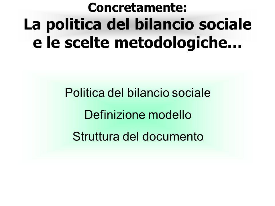 Politica del bilancio sociale Definizione modello