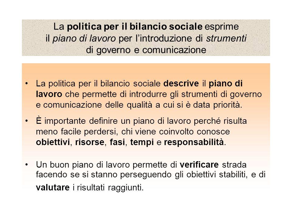 La politica per il bilancio sociale esprime il piano di lavoro per l'introduzione di strumenti di governo e comunicazione