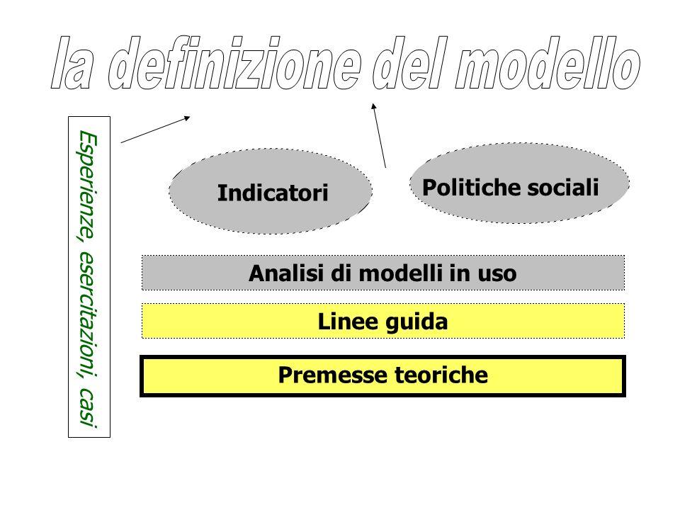 Analisi di modelli in uso