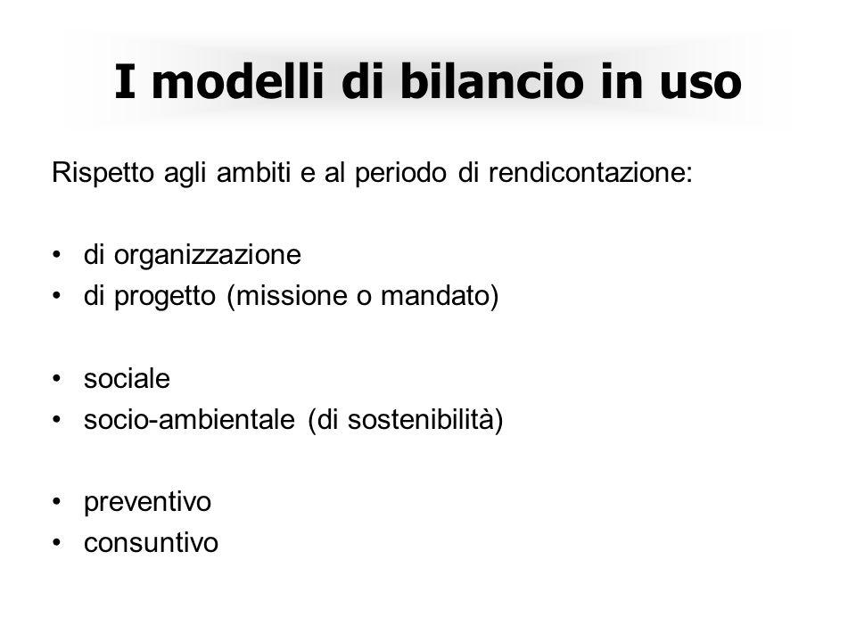I modelli di bilancio in uso