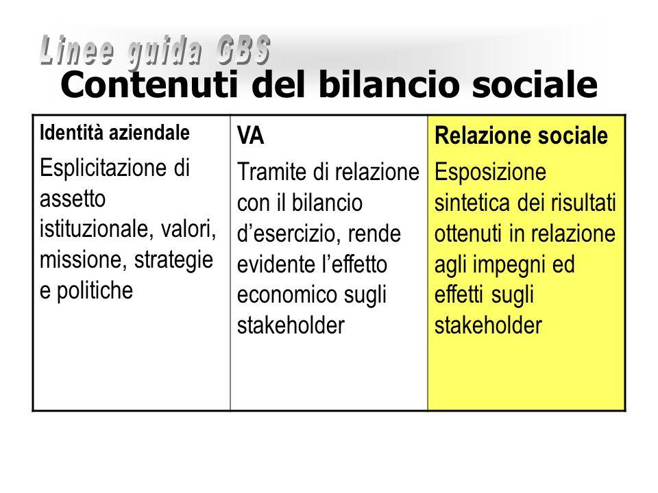 Contenuti del bilancio sociale
