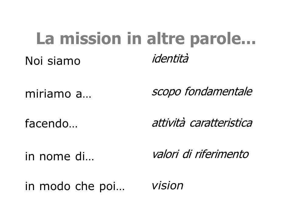 La mission in altre parole...