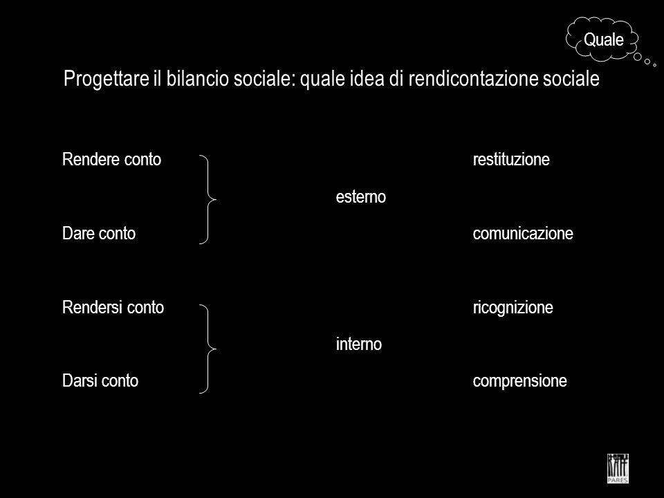 Progettare il bilancio sociale: quale idea di rendicontazione sociale