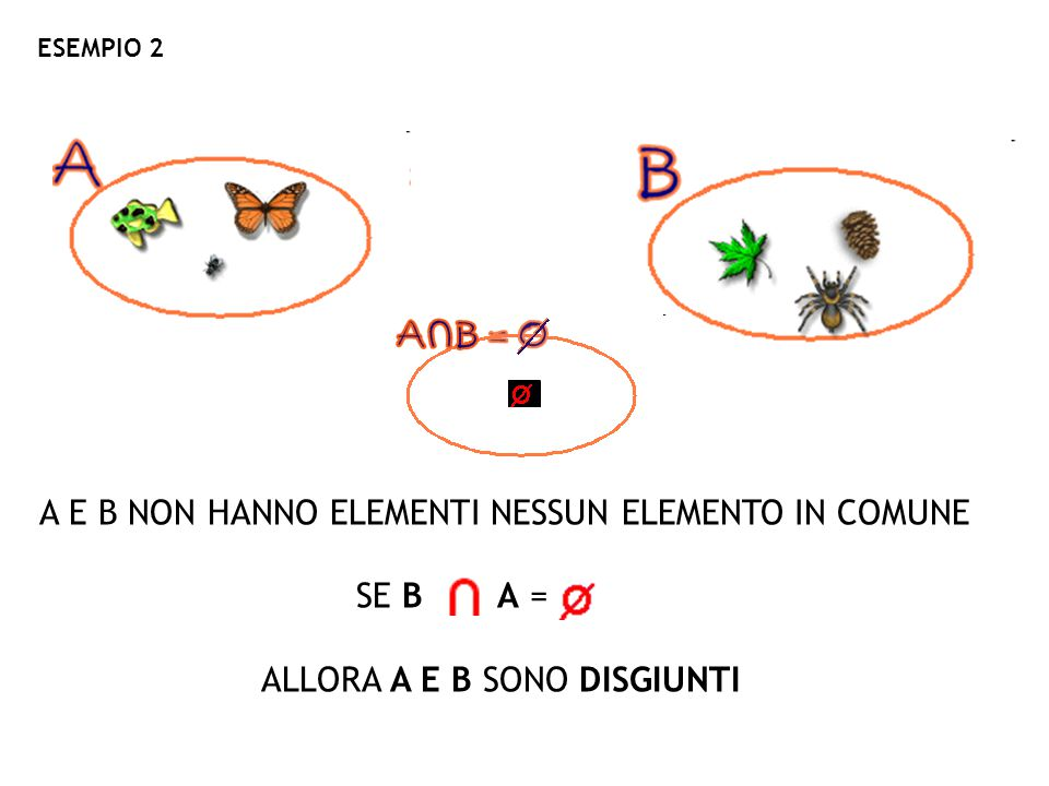 A E B NON HANNO ELEMENTI NESSUN ELEMENTO IN COMUNE SE B A =