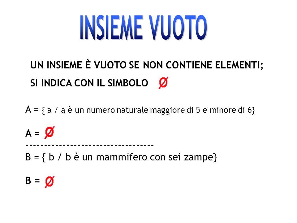 Gli insiemi si indica con il nome insieme matematico ppt for Mobilia e un insieme di