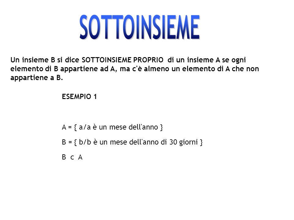 SOTTOINSIEME