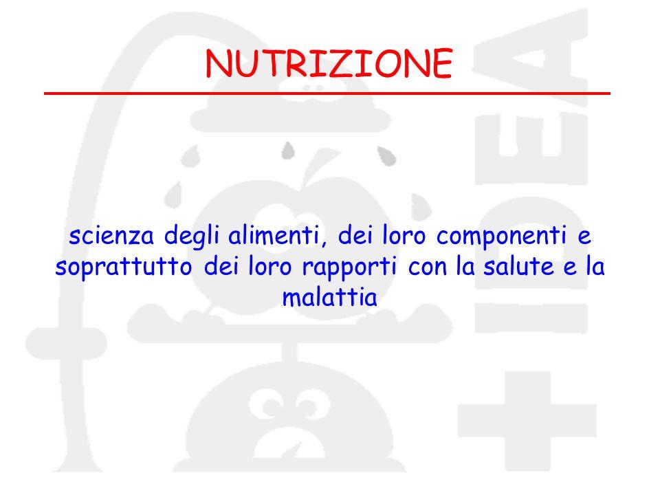 NUTRIZIONE scienza degli alimenti, dei loro componenti e soprattutto dei loro rapporti con la salute e la malattia.