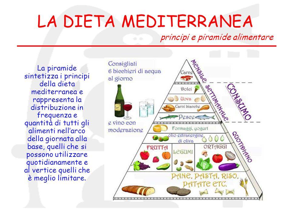 LA DIETA MEDITERRANEA principi e piramide alimentare