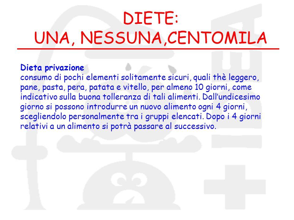 DIETE: UNA, NESSUNA,CENTOMILA Dieta privazione
