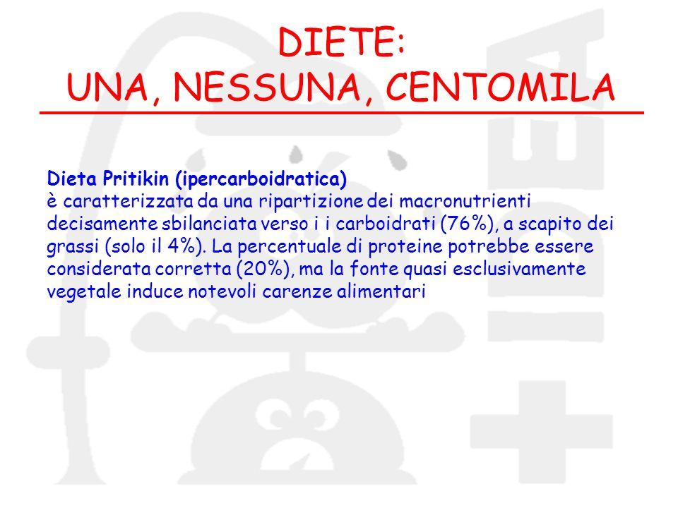 DIETE: UNA, NESSUNA, CENTOMILA Dieta Pritikin (ipercarboidratica)