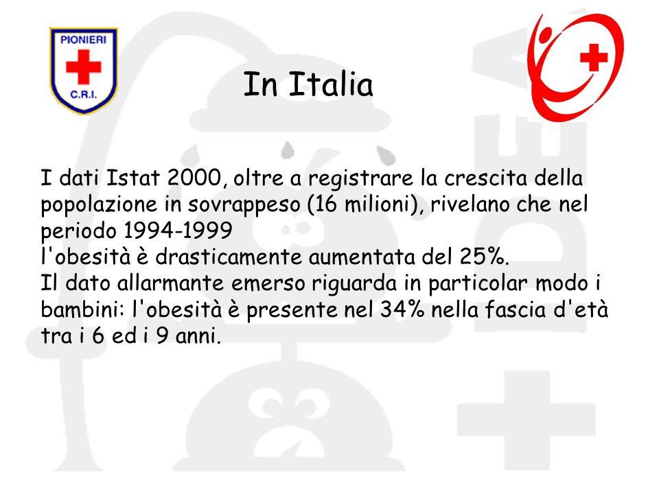 In Italia I dati Istat 2000, oltre a registrare la crescita della popolazione in sovrappeso (16 milioni), rivelano che nel periodo 1994-1999.