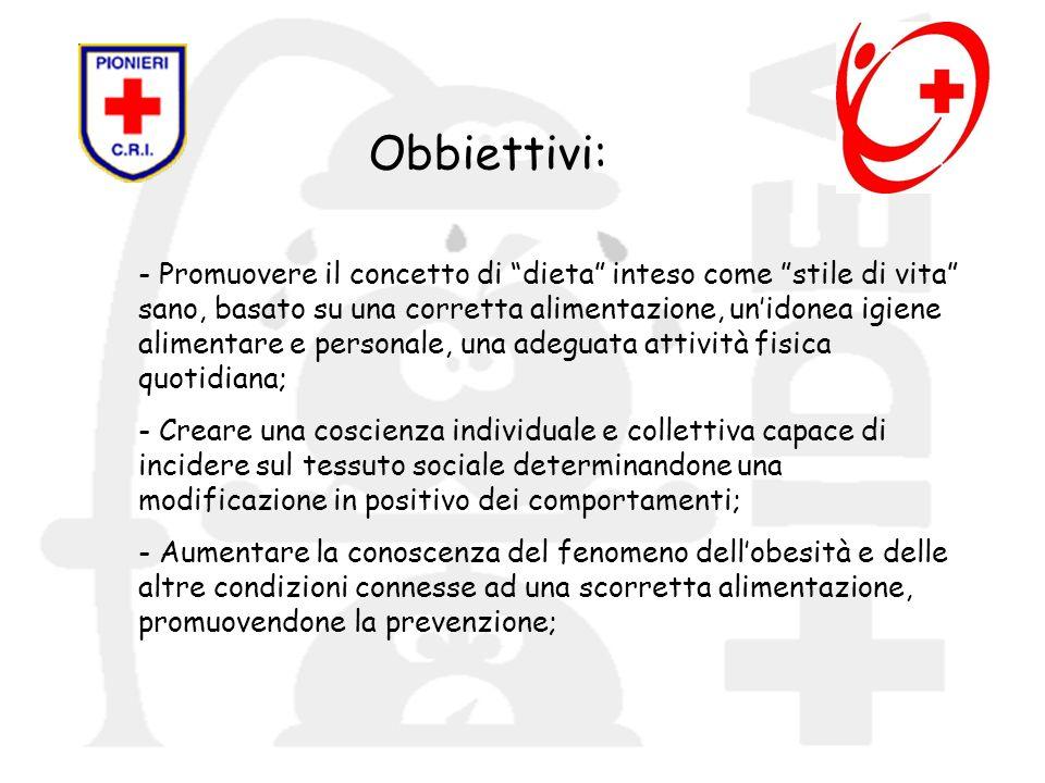 Obbiettivi: