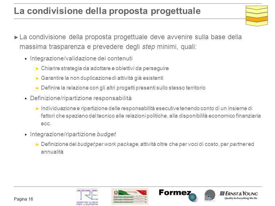 La condivisione della proposta progettuale