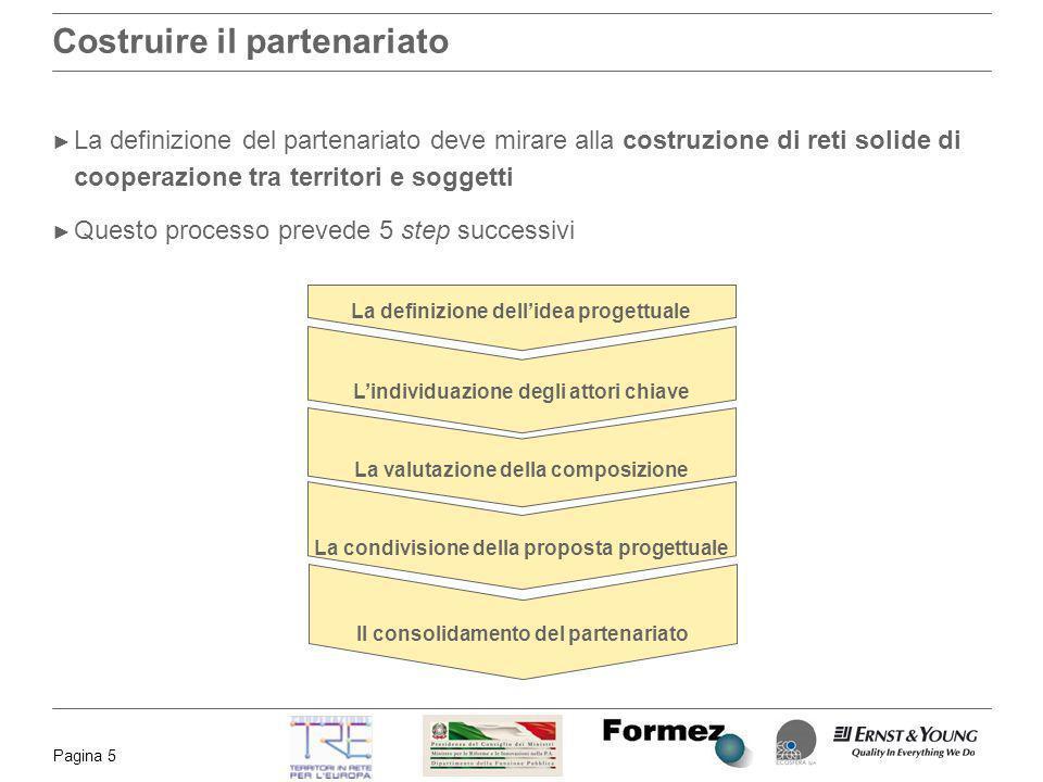 Costruire il partenariato
