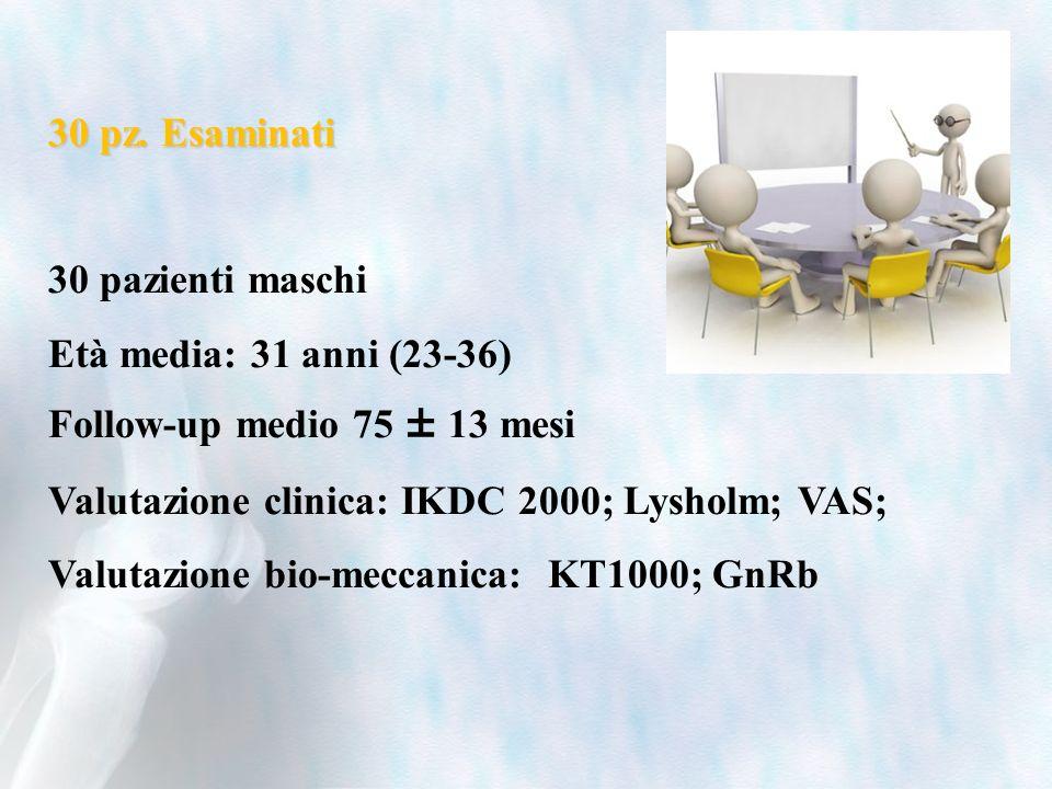 30 pz. Esaminati 30 pazienti maschi. Età media: 31 anni (23-36) Follow-up medio 75 ± 13 mesi. Valutazione clinica: IKDC 2000; Lysholm; VAS;