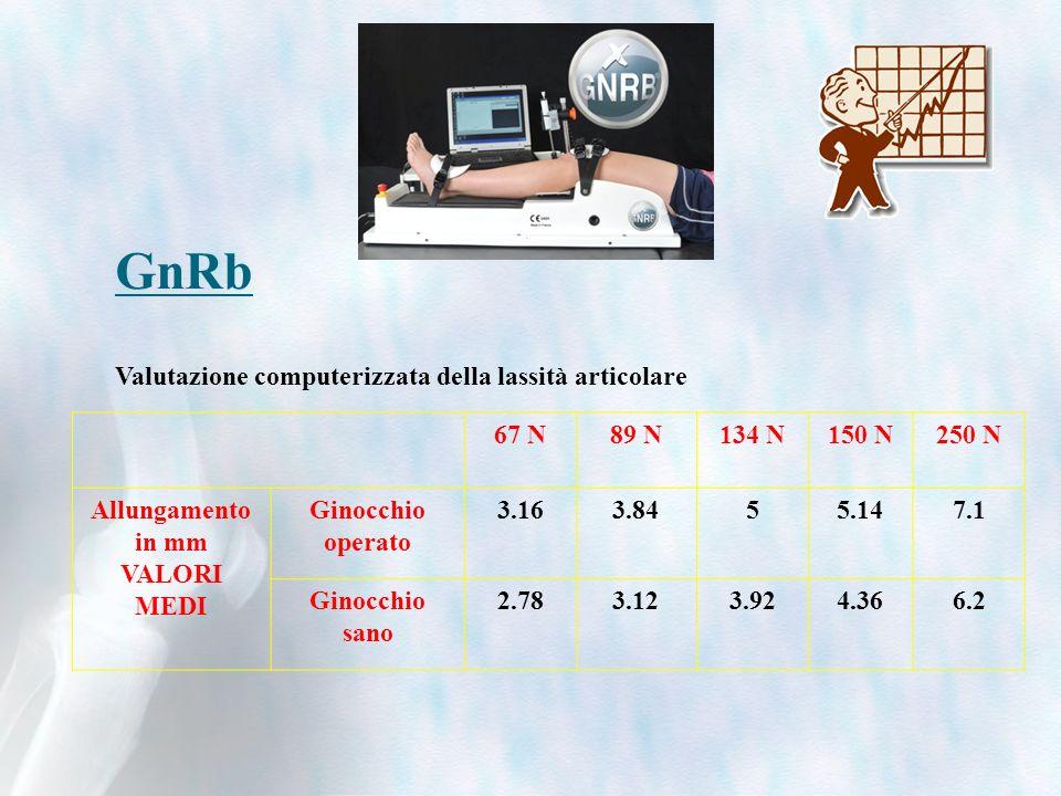 GnRb Valutazione computerizzata della lassità articolare 67 N 89 N
