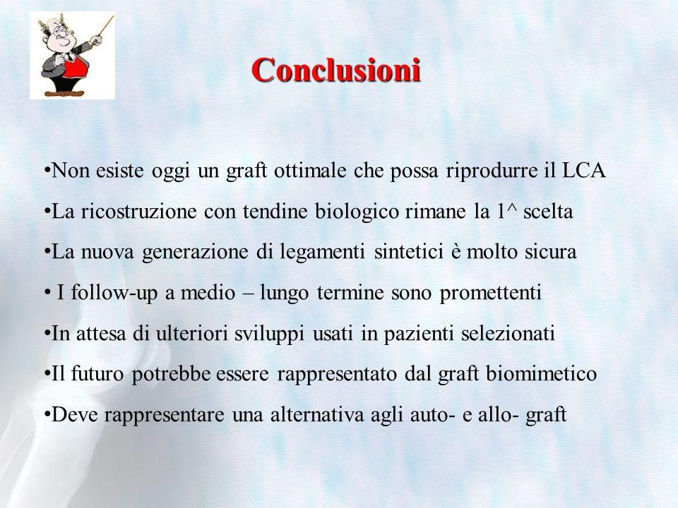 Conclusioni Non esiste oggi un graft ottimale che possa riprodurre il LCA. La ricostruzione con tendine biologico rimane la 1^ scelta.
