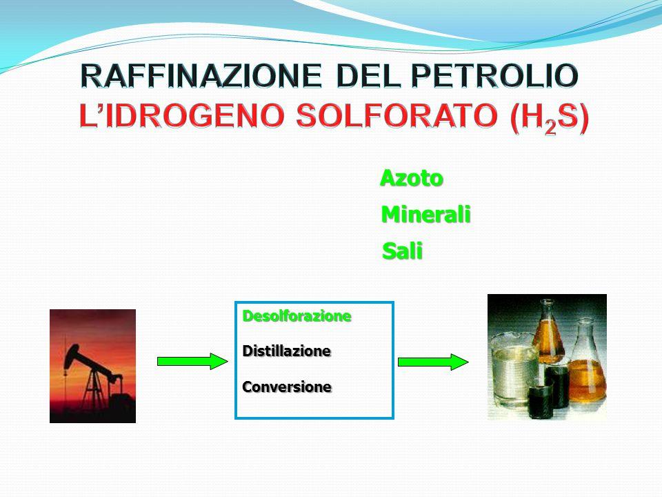 RAFFINAZIONE DEL PETROLIO L'IDROGENO SOLFORATO (H2S)