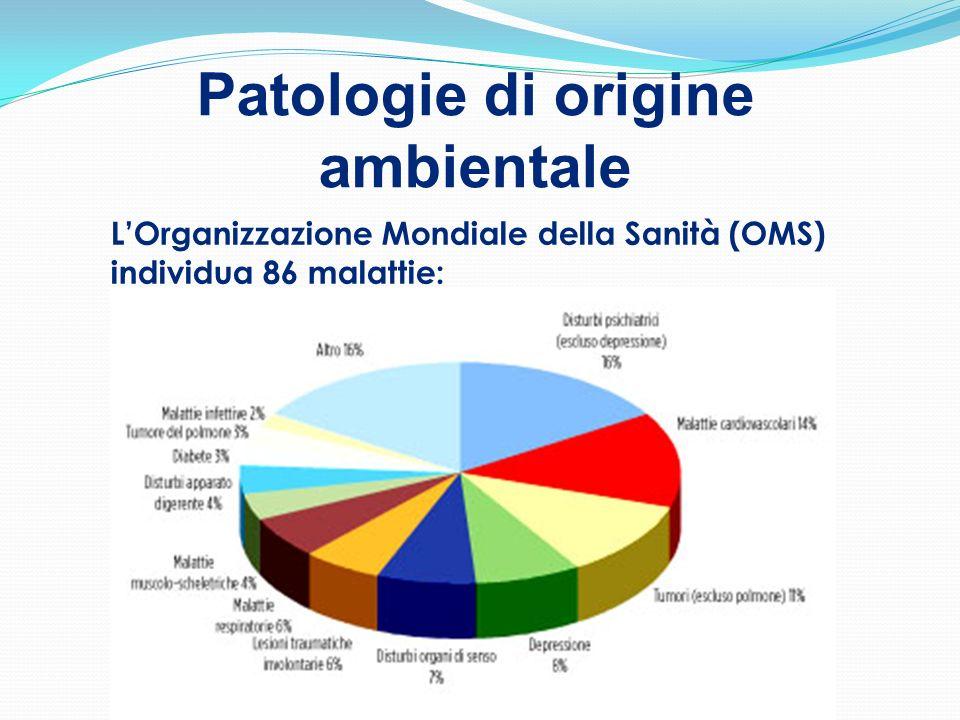 Patologie di origine ambientale